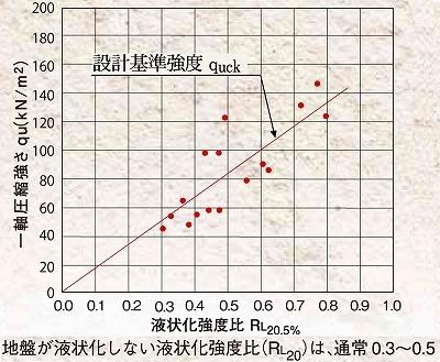 一軸ー液状化ジ-s.jpg