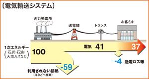 発電効率a.jpg
