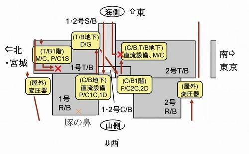 180912_sankou_No.3_構内,0=縮.jpg