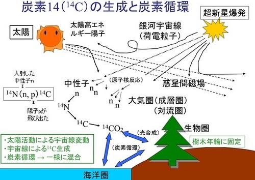 天然放射能・0603_image003.jpg